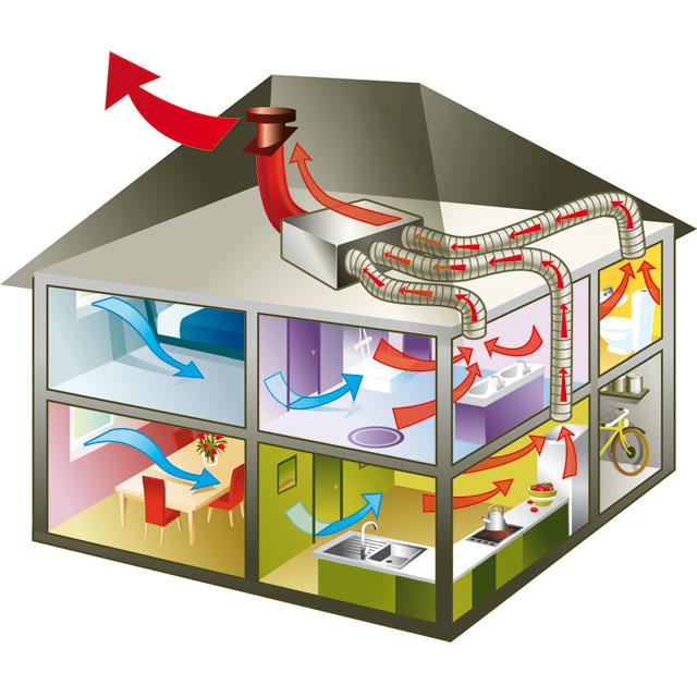 remplacement vmc villefranche sur sa ne optimum isolation. Black Bedroom Furniture Sets. Home Design Ideas